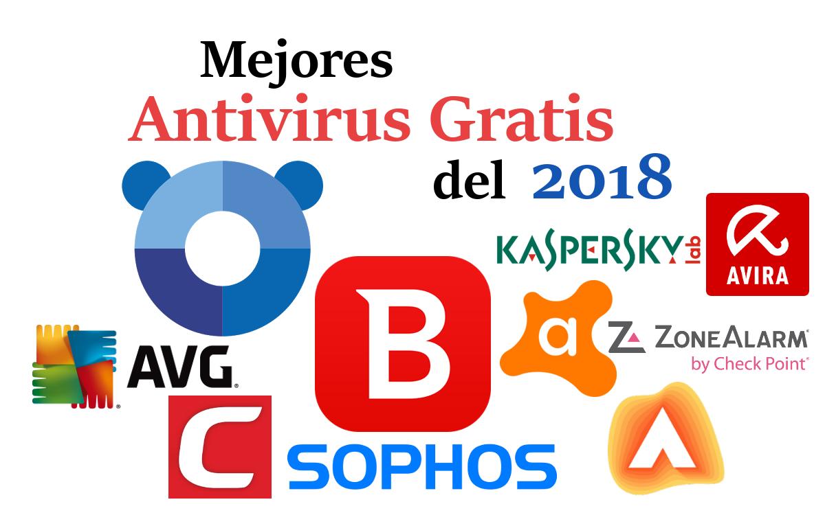 Mejores antivirus gratis del 2018